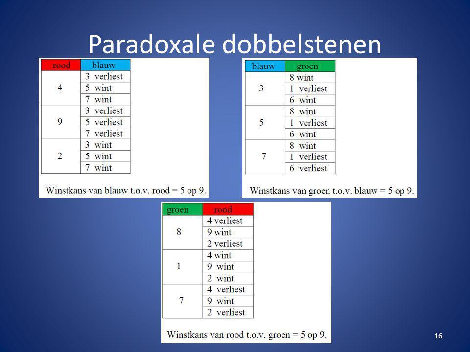 Paradoxale dobbelstenen 16
