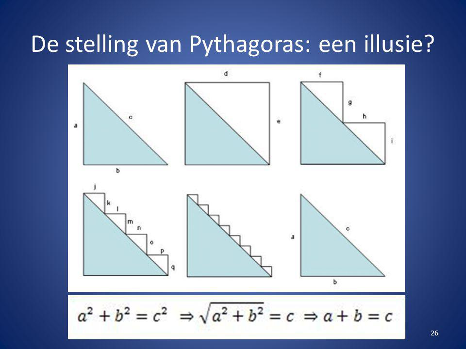 De stelling van Pythagoras: een illusie? 26