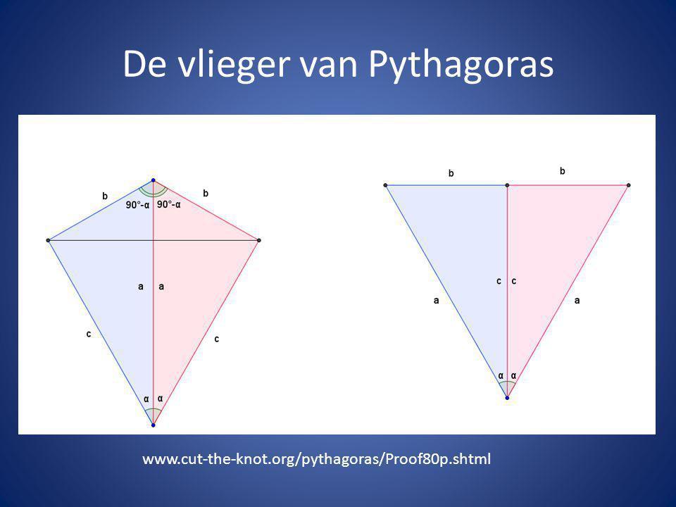 De vlieger van Pythagoras www.cut-the-knot.org/pythagoras/Proof80p.shtml