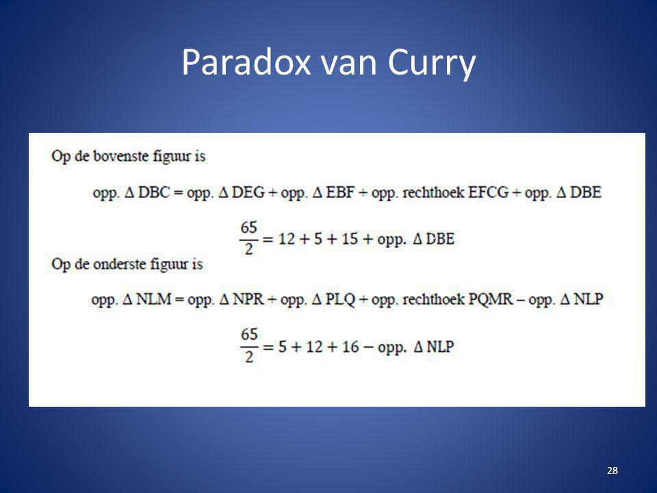 Paradox van Curry 28 3 x 5 2 x 8 3 x 5 2 x 8