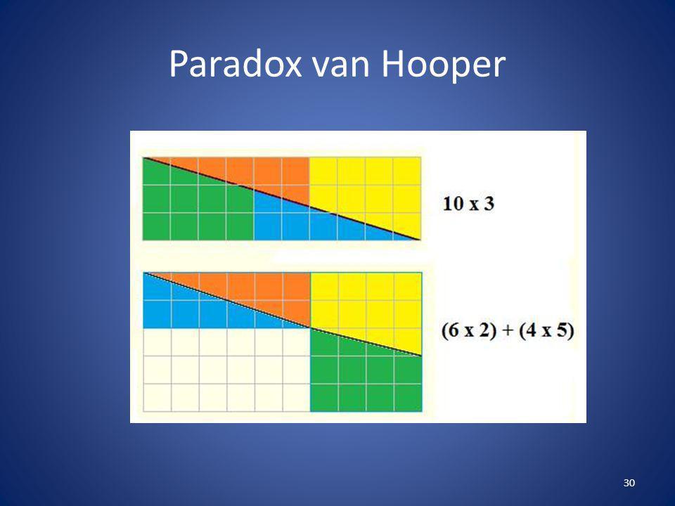 Paradox van Hooper 30
