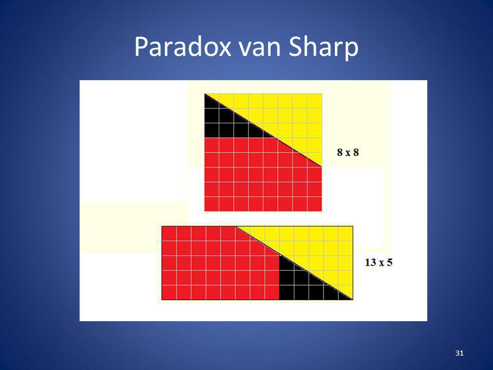 Paradox van Sharp 31