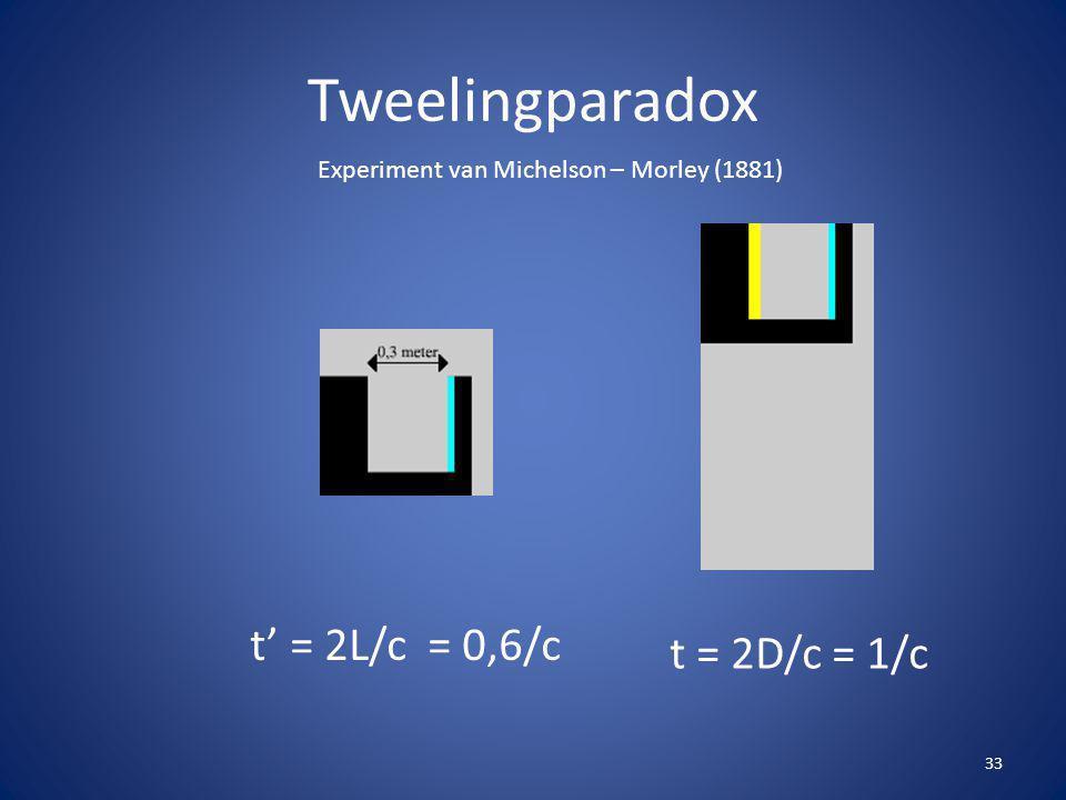 Tweelingparadox 33 t' = 2L/c = 0,6/c t = 2D/c = 1/c Experiment van Michelson – Morley (1881)