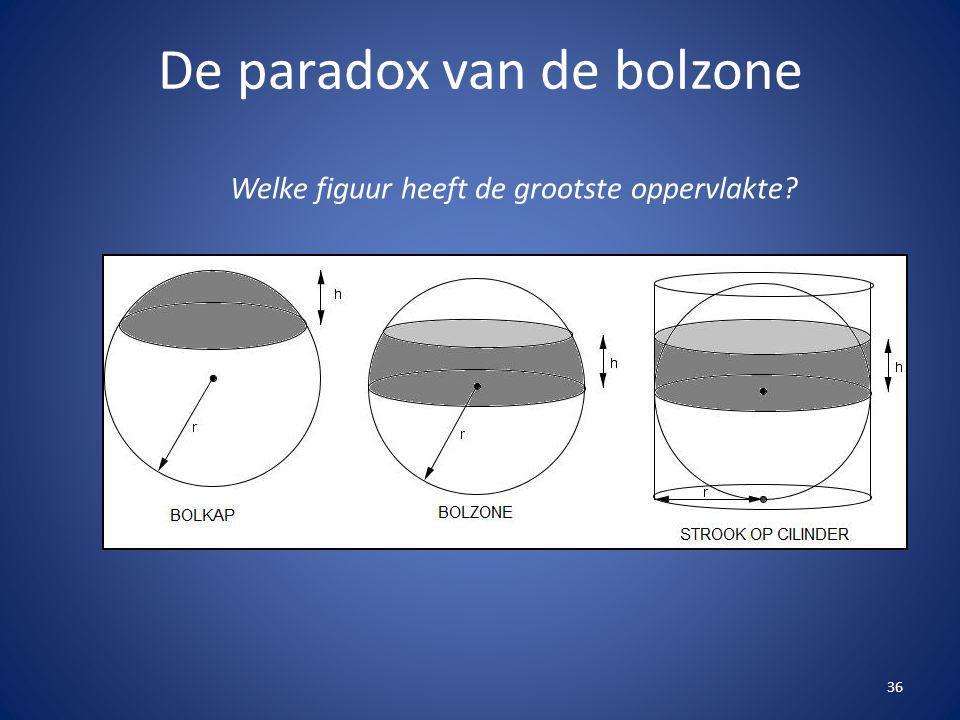 36 De paradox van de bolzone Welke figuur heeft de grootste oppervlakte?