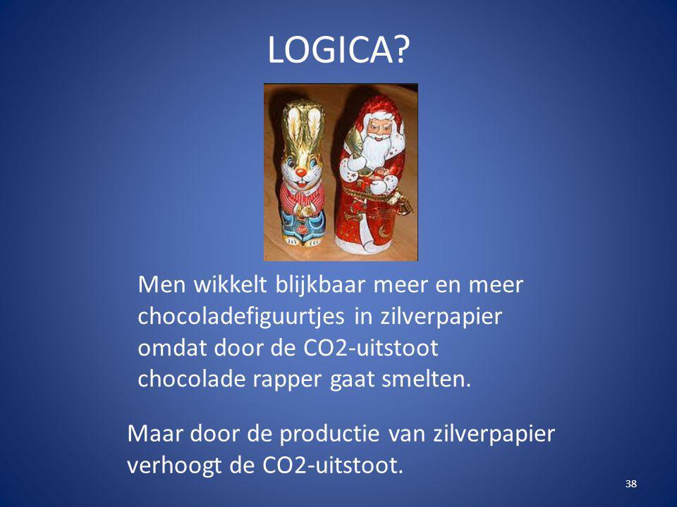 38 LOGICA? Men wikkelt blijkbaar meer en meer chocoladefiguurtjes in zilverpapier omdat door de CO2-uitstoot chocolade rapper gaat smelten. Maar door