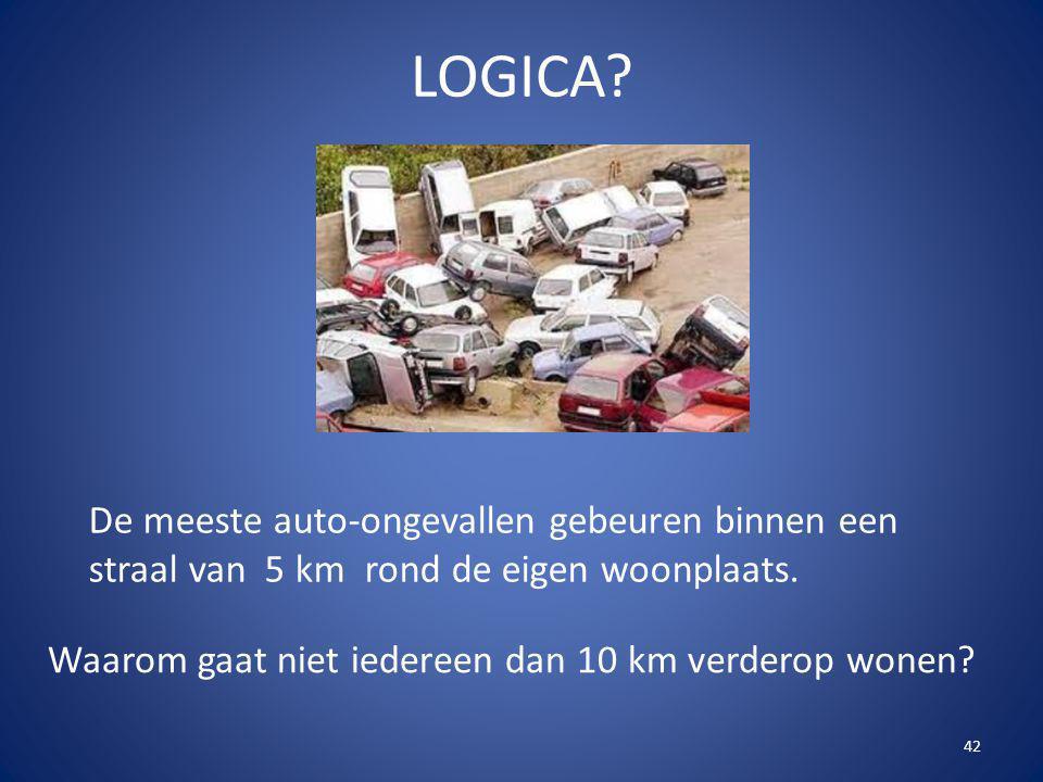 42 LOGICA? De meeste auto-ongevallen gebeuren binnen een straal van 5 km rond de eigen woonplaats. Waarom gaat niet iedereen dan 10 km verderop wonen?