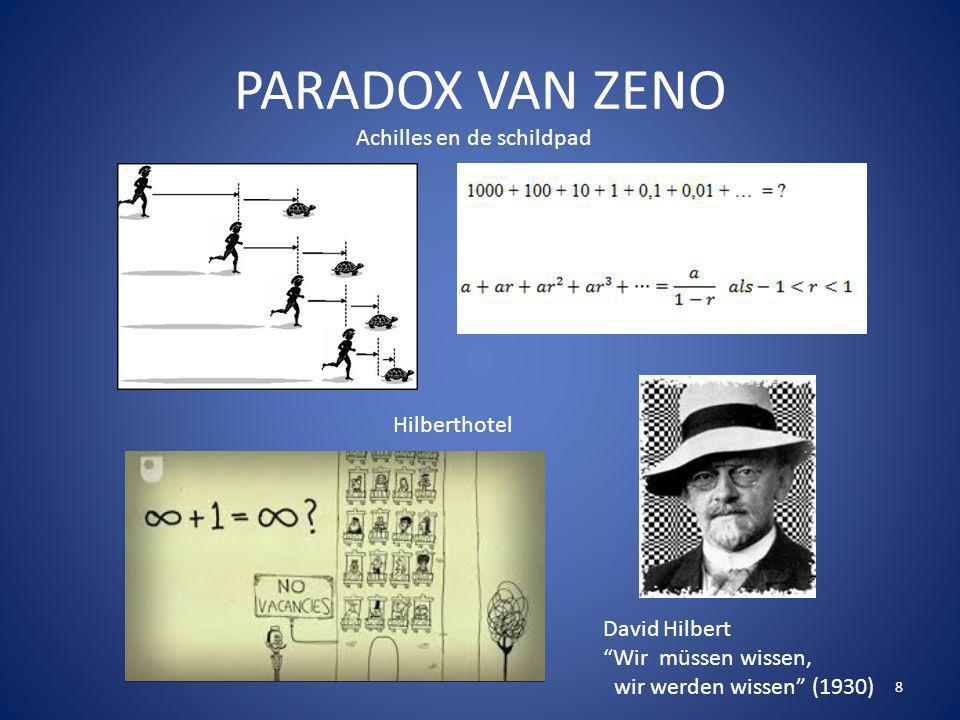 """PARADOX VAN ZENO 8 Achilles en de schildpad Hilberthotel David Hilbert """"Wir müssen wissen, wir werden wissen"""" (1930)"""