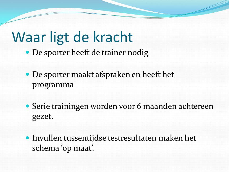 Waar ligt de kracht De sporter heeft de trainer nodig De sporter maakt afspraken en heeft het programma Serie trainingen worden voor 6 maanden achtere