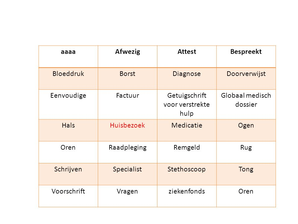 aaaaAfwezigAttestBespreekt BloeddrukBorstDiagnoseDoorverwijst EenvoudigeFactuurGetuigschrift voor verstrekte hulp Globaal medisch dossier HalsHuisbezo