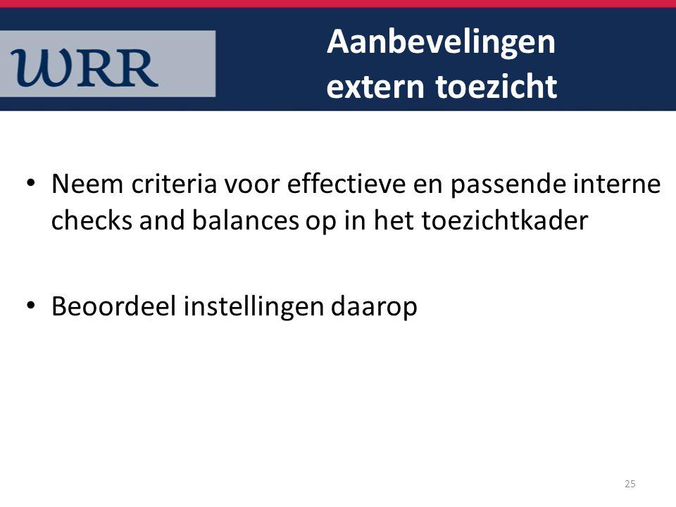 Aanbevelingen extern toezicht Neem criteria voor effectieve en passende interne checks and balances op in het toezichtkader Beoordeel instellingen daa