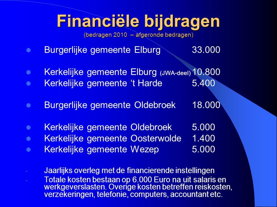 Financiële bijdragen (bedragen 2010 – afgeronde bedragen) Burgerlijke gemeente Elburg33.000 Kerkelijke gemeente Elburg (JWA-deel) 10.800 Kerkelijke ge