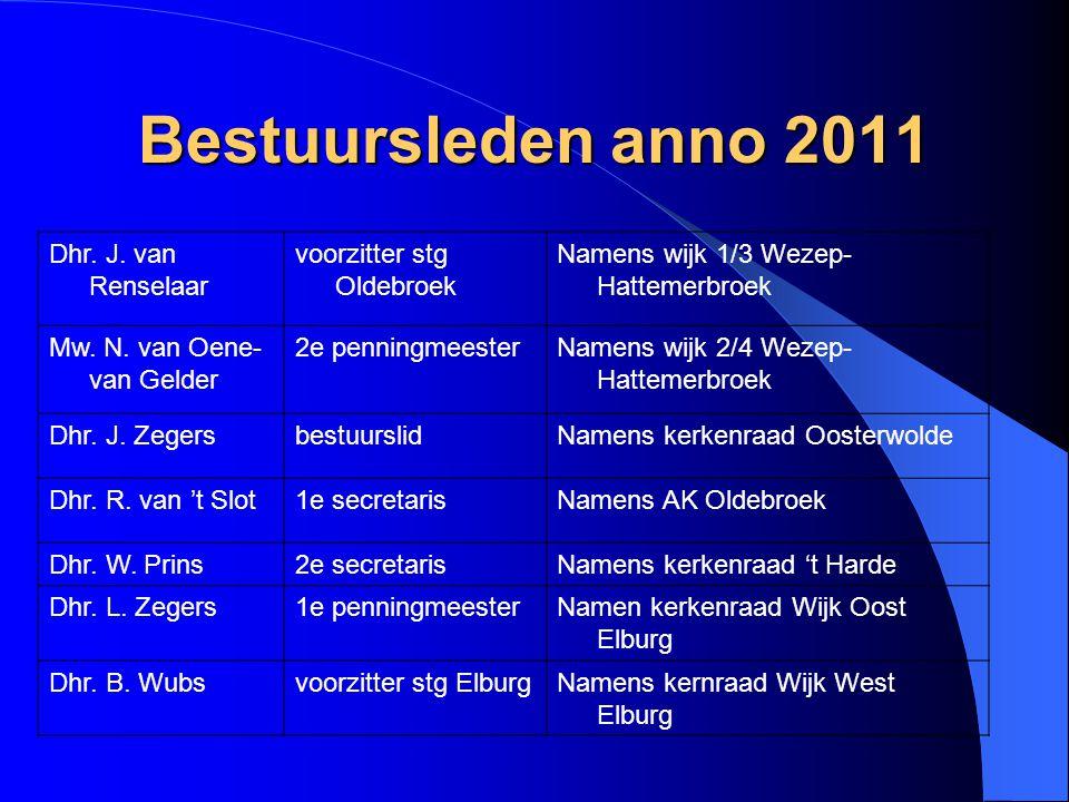 Bestuursleden anno 2011 Dhr. J. van Renselaar voorzitter stg Oldebroek Namens wijk 1/3 Wezep- Hattemerbroek Mw. N. van Oene- van Gelder 2e penningmees