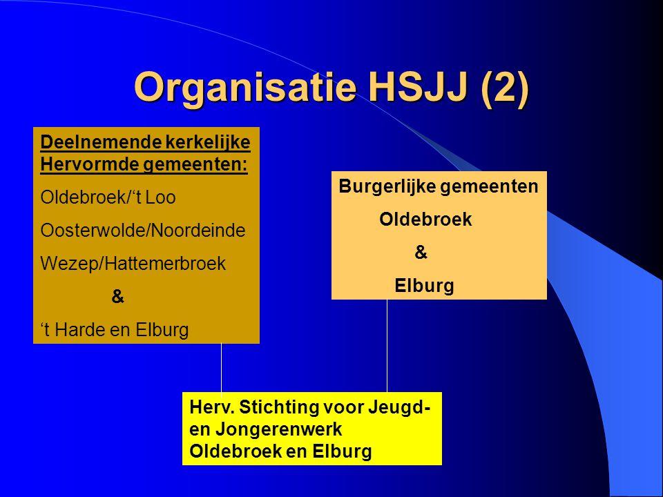Organisatie HSJJ (2) Deelnemende kerkelijke Hervormde gemeenten: Oldebroek/'t Loo Oosterwolde/Noordeinde Wezep/Hattemerbroek & 't Harde en Elburg Burg