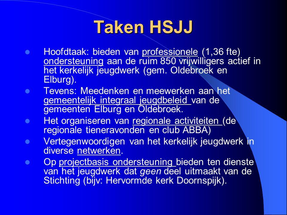 Taken HSJJ Hoofdtaak: bieden van professionele (1,36 fte) ondersteuning aan de ruim 850 vrijwilligers actief in het kerkelijk jeugdwerk (gem. Oldebroe