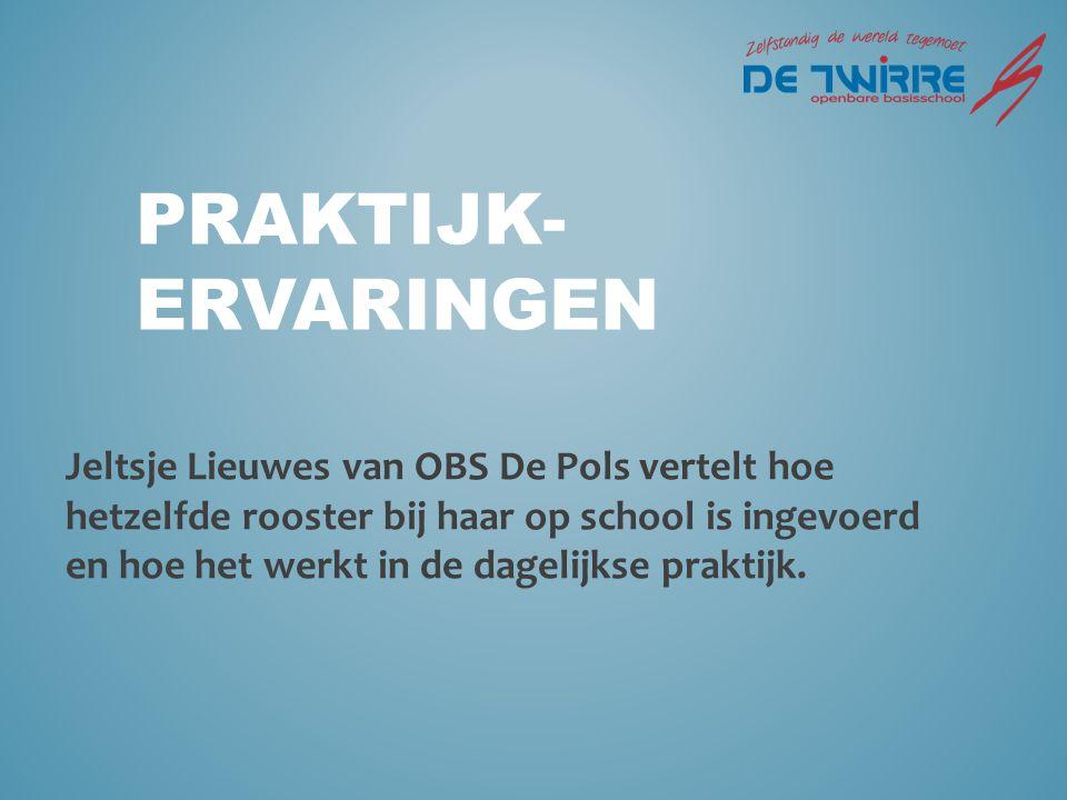 PRAKTIJK- ERVARINGEN Jeltsje Lieuwes van OBS De Pols vertelt hoe hetzelfde rooster bij haar op school is ingevoerd en hoe het werkt in de dagelijkse praktijk.
