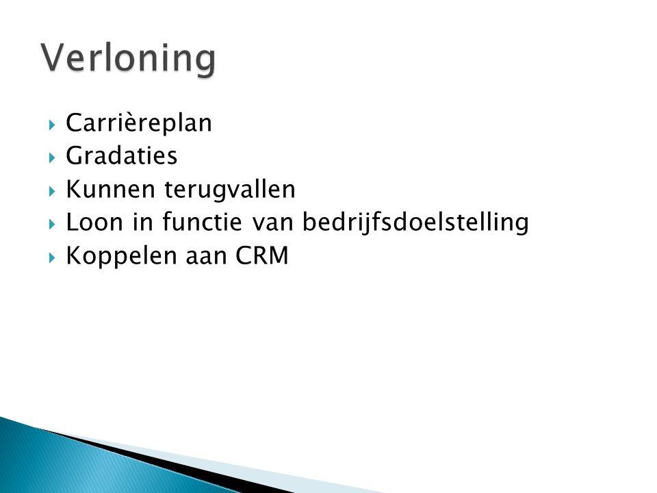  Carrièreplan  Gradaties  Kunnen terugvallen  Loon in functie van bedrijfsdoelstelling  Koppelen aan CRM
