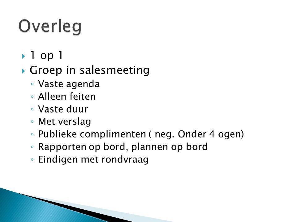  1 op 1  Groep in salesmeeting ◦ Vaste agenda ◦ Alleen feiten ◦ Vaste duur ◦ Met verslag ◦ Publieke complimenten ( neg.