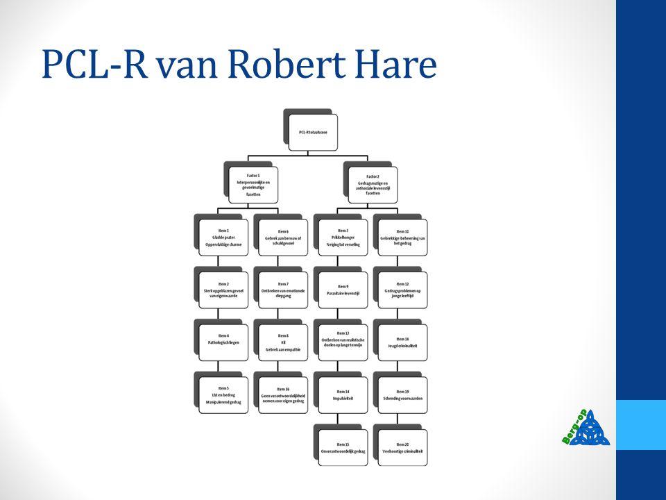 PCL-R van Robert Hare