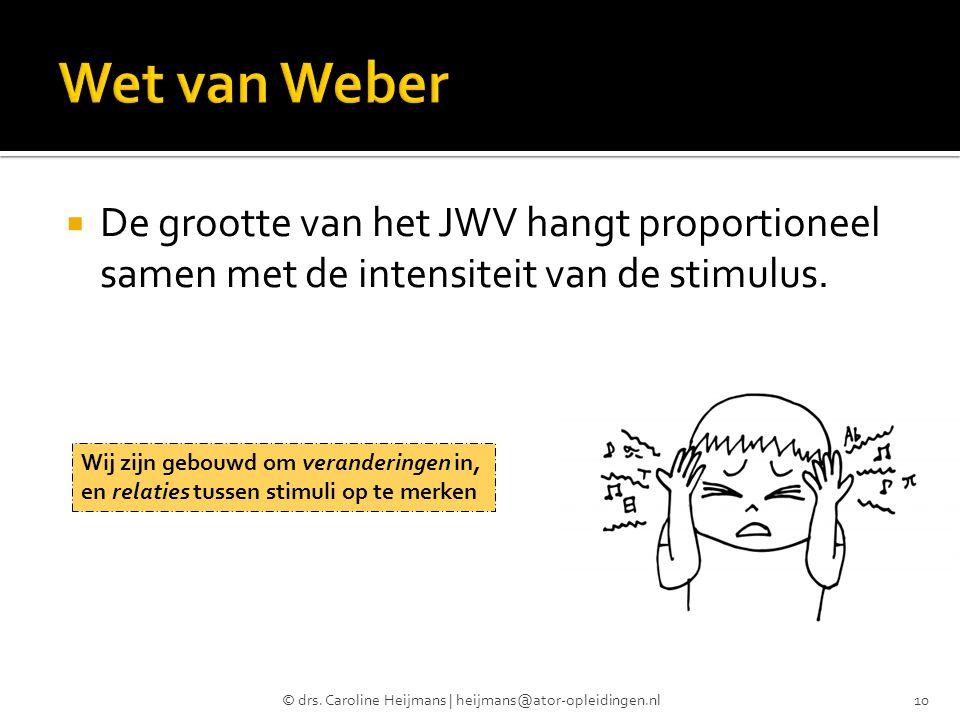  De grootte van het JWV hangt proportioneel samen met de intensiteit van de stimulus. © drs. Caroline Heijmans | heijmans@ator-opleidingen.nl10 Wij z