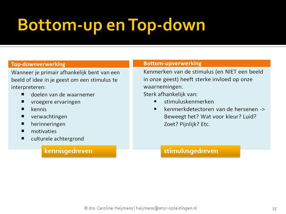 © drs. Caroline Heijmans | heijmans@ator-opleidingen.nl15 stimulusgedreven kennisgedreven