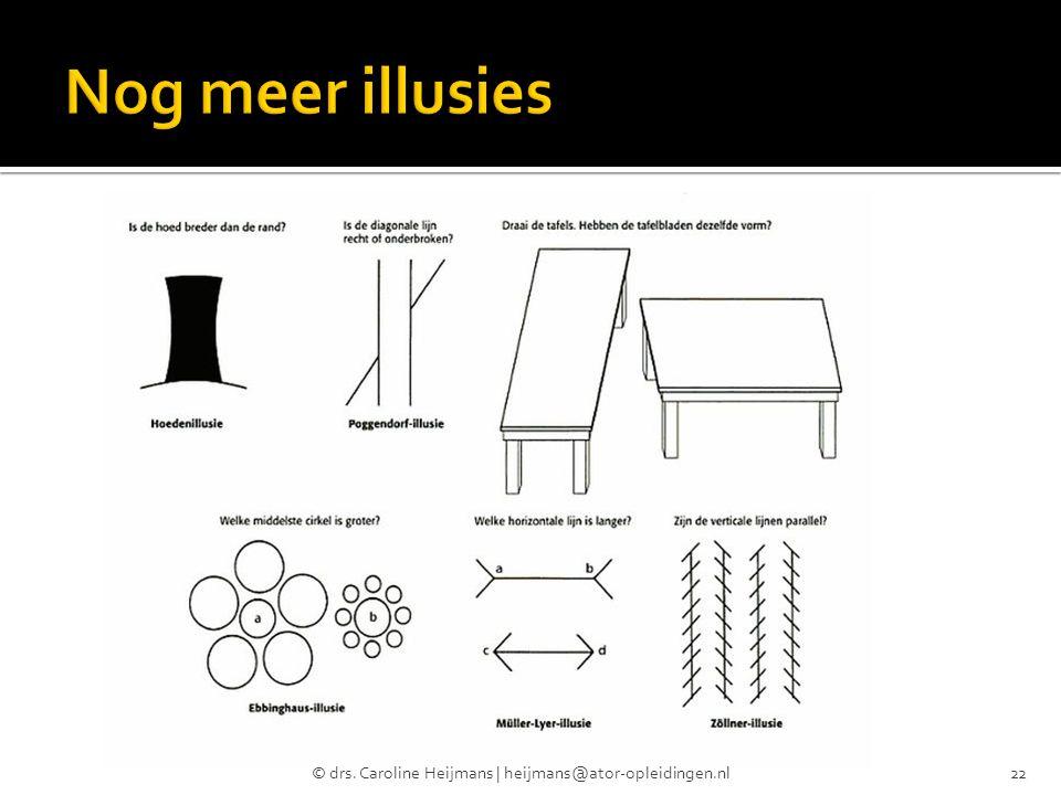 © drs. Caroline Heijmans | heijmans@ator-opleidingen.nl22