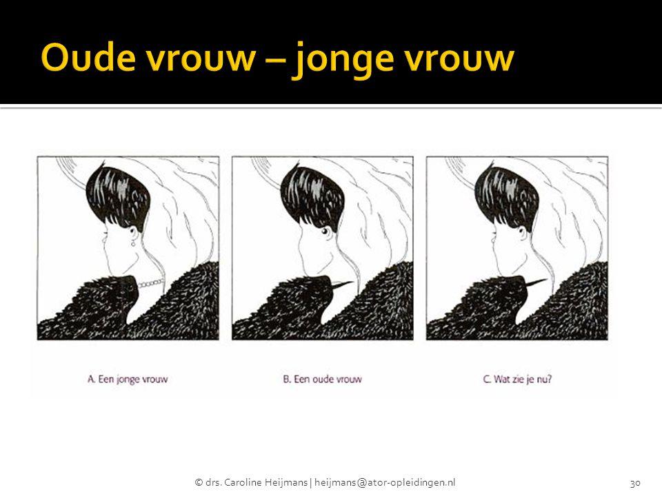 © drs. Caroline Heijmans | heijmans@ator-opleidingen.nl30