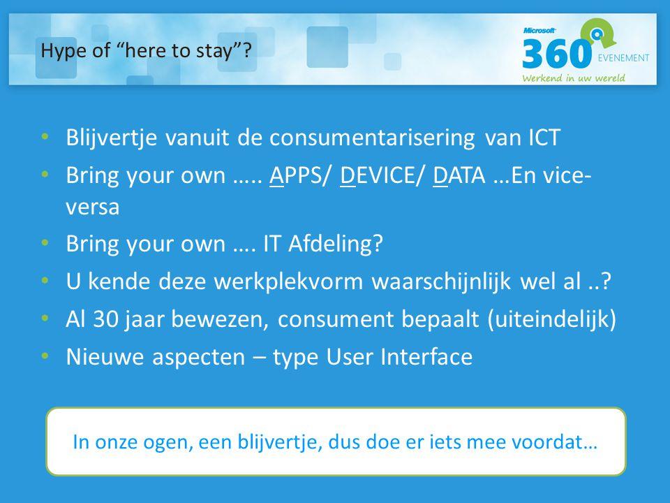 "Hype of ""here to stay""? Blijvertje vanuit de consumentarisering van ICT Bring your own ….. APPS/ DEVICE/ DATA …En vice- versa Bring your own …. IT Afd"