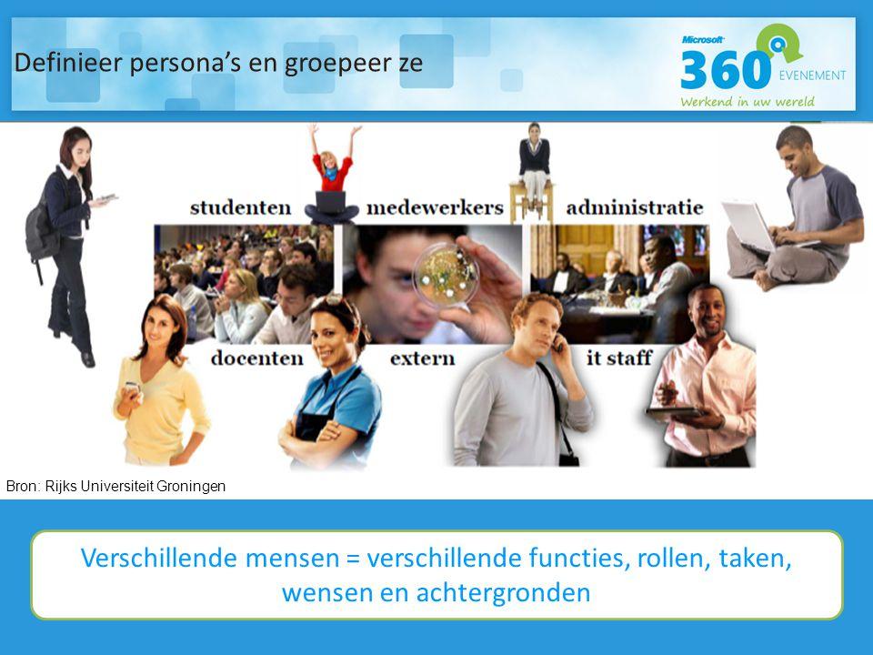 Definieer persona's en groepeer ze Bron: Rijks Universiteit Groningen Verschillende mensen = verschillende functies, rollen, taken, wensen en achtergr