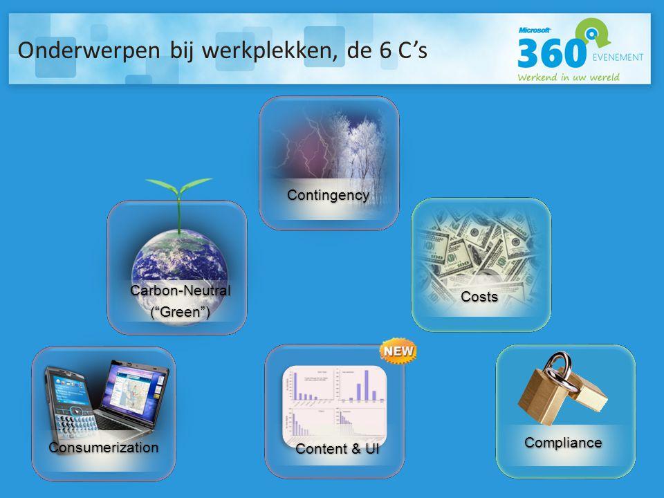 """Onderwerpen bij werkplekken, de 6 C's Carbon-Neutral(""""Green"""") Consumerization Costs Compliance Contingency Content & UI"""