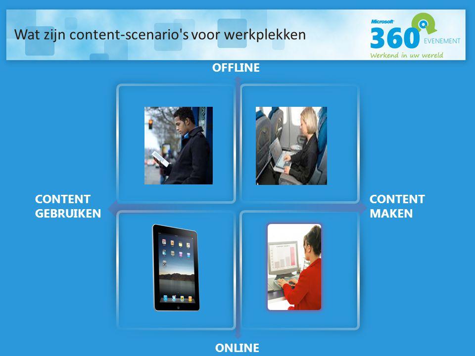 Wat zijn content-scenario's voor werkplekken CONTENT GEBRUIKEN CONTENT MAKEN ONLINE OFFLINE