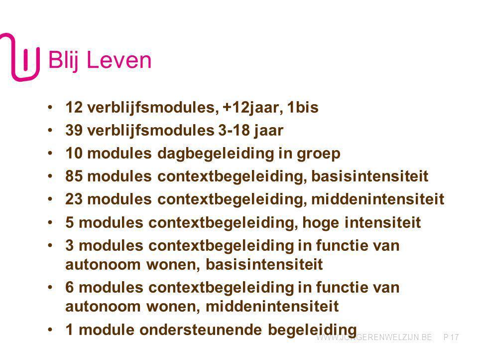 WWW.JONGERENWELZIJN.BE P Blij Leven - Afdelingen De Kere (12 verblijfs-, 29 contextmodules (waarvan 5 autonoom wonen) en 1 module ondersteunende begeleiding) De Klaroen (10 dagbegeleidings- en 10 contextmodules) De Kreek (13 verblijfs- en 28 contextmodules (waarvan 4 autonoom wonen) en 1 module ondersteunende begeleiding) De Meersen (13 verblijfs- en 28 contextmodules (waarvan 4 autonoom wonen) en 1 module ondersteunende begeleiding) De Vliet (13 verblijfs- en 28 contextmodules (waarvan 4 autonoom wonen) en 1 module ondersteunende begeleiding) Kid aan huis (16 contextmodules) 18