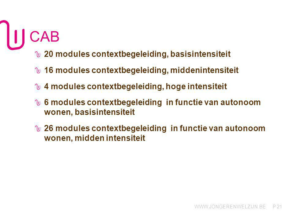 WWW.JONGERENWELZIJN.BE P CAB 20 modules contextbegeleiding, basisintensiteit 16 modules contextbegeleiding, middenintensiteit 4 modules contextbegeleiding, hoge intensiteit 6 modules contextbegeleiding in functie van autonoom wonen, basisintensiteit 26 modules contextbegeleiding in functie van autonoom wonen, midden intensiteit 21