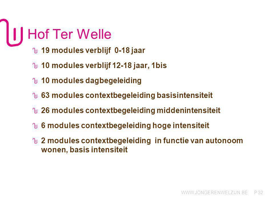 WWW.JONGERENWELZIJN.BE P Hof ter Welle - Afdelingen Hof ter Welle (29 verblijfs- en 31 contextmodules (waarvan 2 autonoom wonen) Triangel (10 dagbegeleidings- en 11 contextmodules) De Schakel (32 contextmodules) Gezinsproject Waasland (32 contextmodules) 33