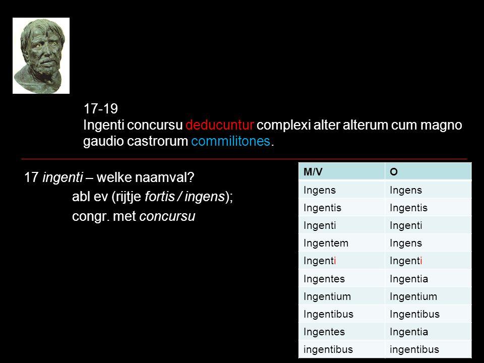 17-19 Ingenti concursu deducuntur complexi alter alterum cum magno gaudio castrorum commilitones. 17 ingenti – welke naamval? abl ev (rijtje fortis /