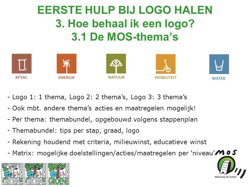 EERSTE HULP BIJ LOGO HALEN 3. Hoe behaal ik een logo? 3.1 De MOS-thema's - Logo 1: 1 thema, Logo 2: 2 thema's, Logo 3: 3 thema's - Ook mbt. andere the