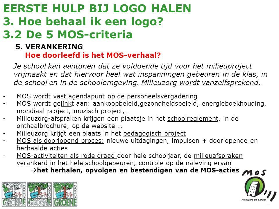 EERSTE HULP BIJ LOGO HALEN 3. Hoe behaal ik een logo? 3.2 De 5 MOS-criteria 5. VERANKERING Hoe doorleefd is het MOS-verhaal? -MOS wordt vast agendapun