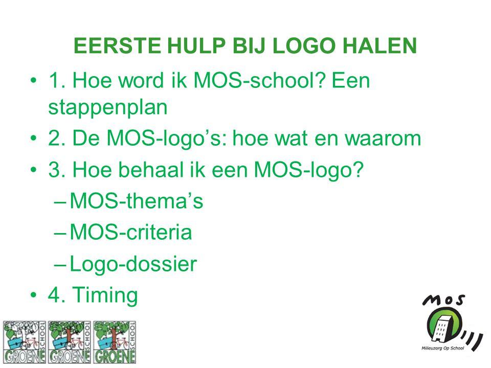 EERSTE HULP BIJ LOGO HALEN 1. Hoe word ik MOS-school? Een stappenplan 2. De MOS-logo's: hoe wat en waarom 3. Hoe behaal ik een MOS-logo? –MOS-thema's