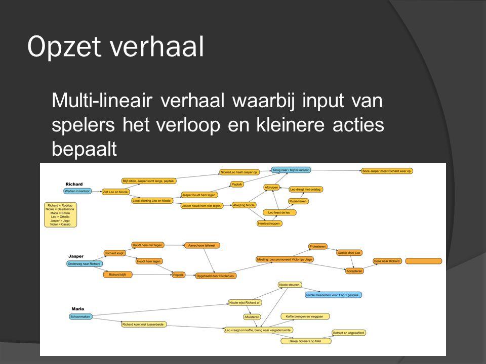 Opzet verhaal Multi-lineair verhaal waarbij input van spelers het verloop en kleinere acties bepaalt