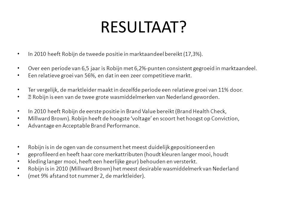 RESULTAAT? In 2010 heeft Robijn de tweede positie in marktaandeel bereikt (17,3%). Over een periode van 6,5 jaar is Robijn met 6,2%-punten consistent