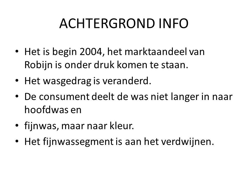 ACHTERGROND INFO Het is begin 2004, het marktaandeel van Robijn is onder druk komen te staan. Het wasgedrag is veranderd. De consument deelt de was ni