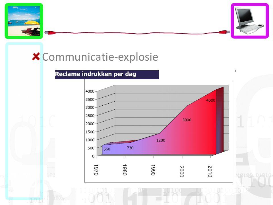 Communicatie-explosie