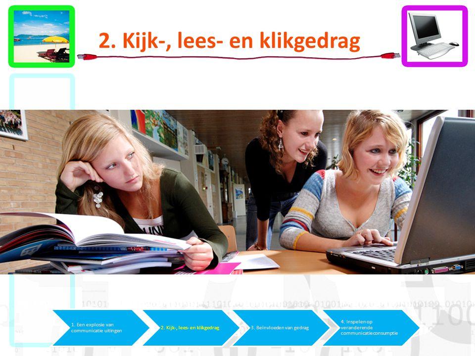 2. Kijk-, lees- en klikgedrag 1. Een explosie van communicatie uitingen 2. Kijk-, lees- en klikgedrag3. Beïnvloeden van gedrag 4. Inspelen op verander