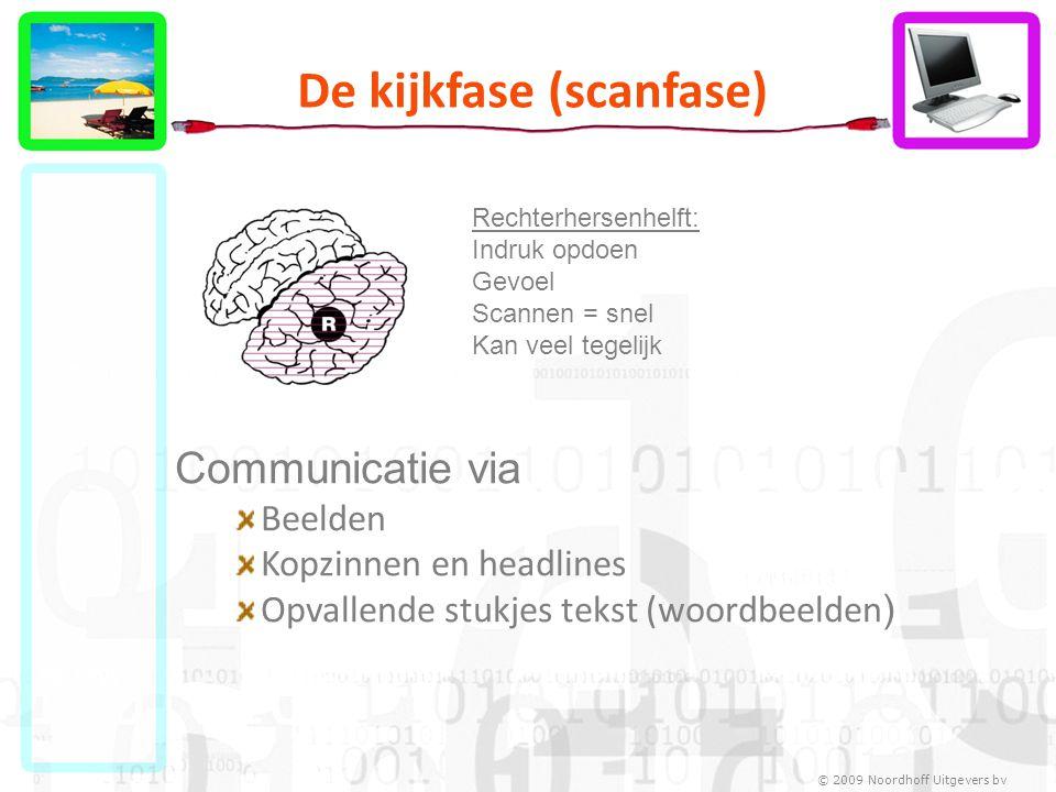 De kijkfase (scanfase) Communicatie via Beelden Kopzinnen en headlines Opvallende stukjes tekst (woordbeelden ) Rechterhersenhelft: Indruk opdoen Gevo