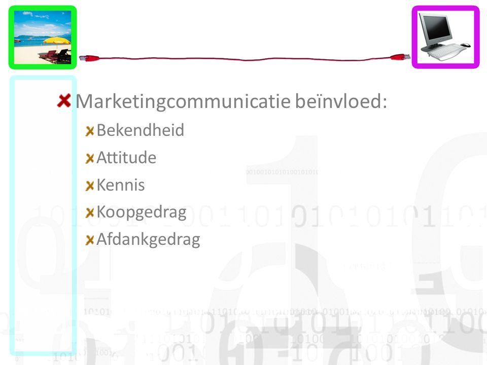 Marketingcommunicatie beïnvloed: Bekendheid Attitude Kennis Koopgedrag Afdankgedrag