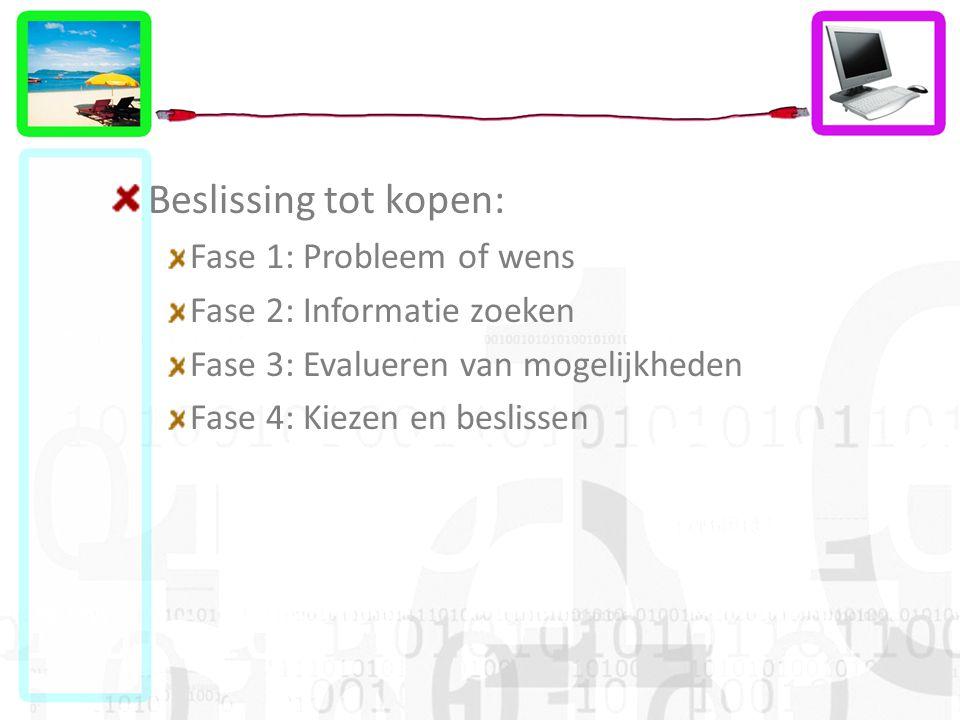 Beslissing tot kopen: Fase 1: Probleem of wens Fase 2: Informatie zoeken Fase 3: Evalueren van mogelijkheden Fase 4: Kiezen en beslissen