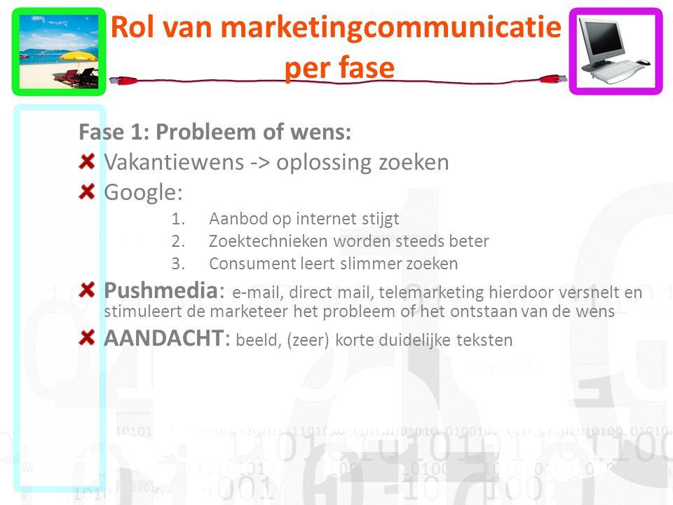 Rol van marketingcommunicatie per fase Fase 1: Probleem of wens: Vakantiewens -> oplossing zoeken Google: 1.Aanbod op internet stijgt 2.Zoektechnieken