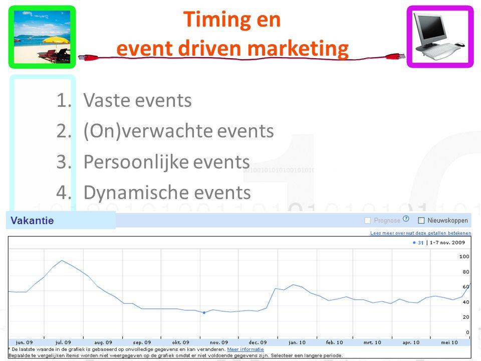 Timing en event driven marketing 1.Vaste events 2.(On)verwachte events 3.Persoonlijke events 4.Dynamische events Vakantie