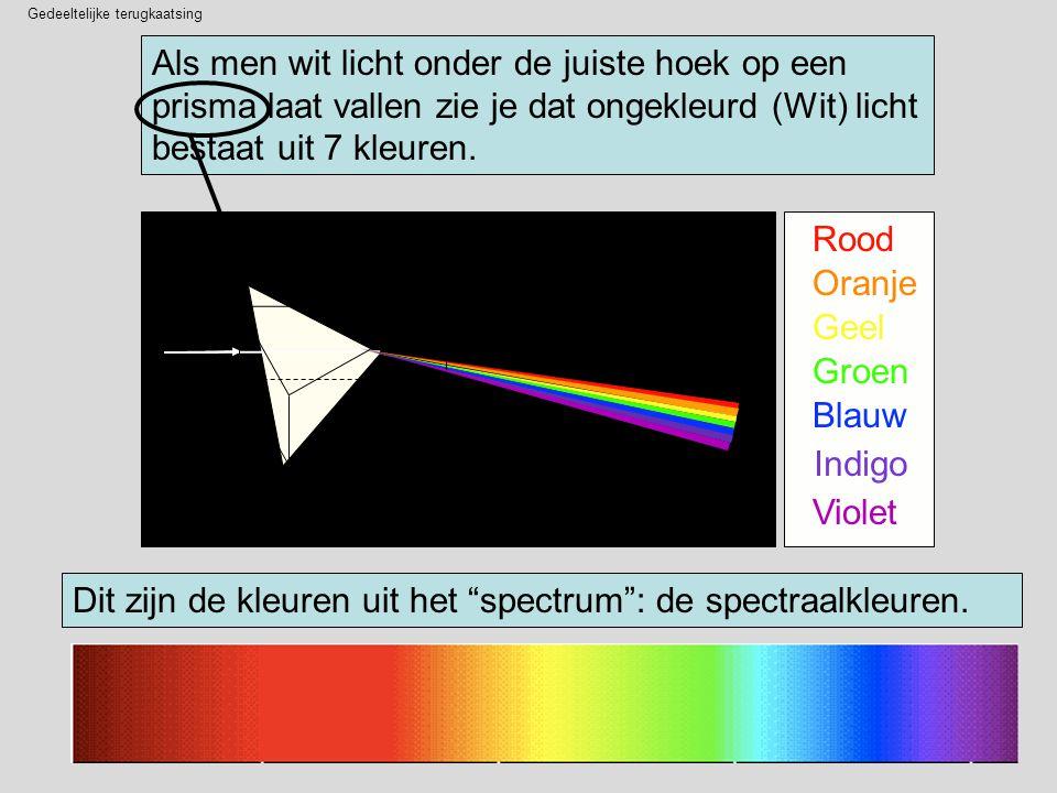 Als men wit licht onder de juiste hoek op een prisma laat vallen zie je dat ongekleurd (Wit) licht bestaat uit 7 kleuren. Gedeeltelijke terugkaatsing