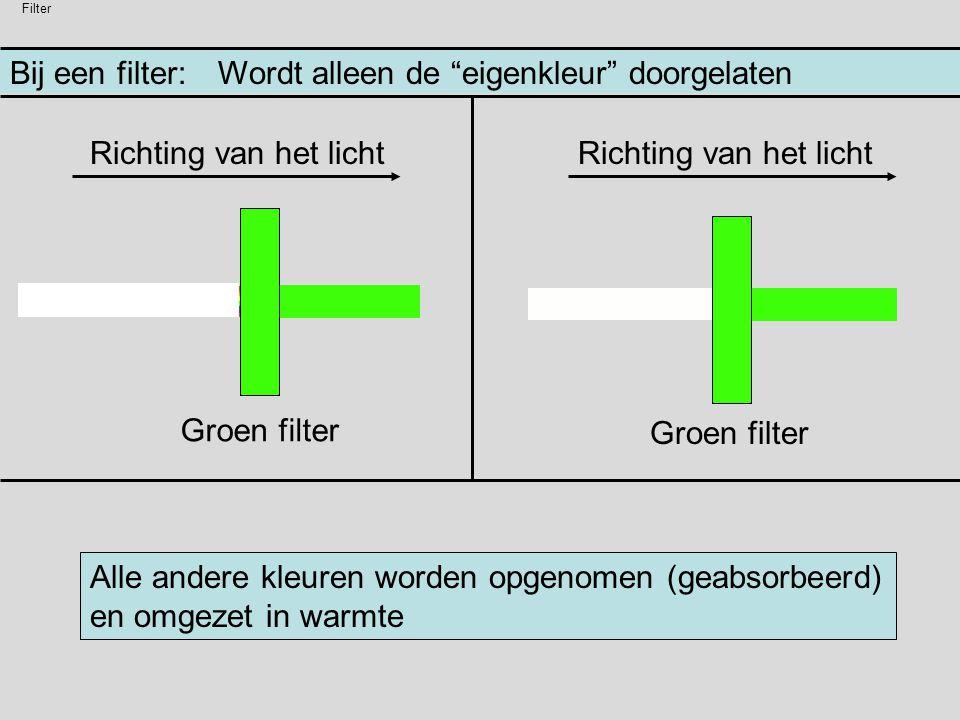 Filter Bij een filter:Wordt alleen de eigenkleur doorgelaten Groen filter Alle andere kleuren worden opgenomen (geabsorbeerd) en omgezet in warmte Richting van het licht