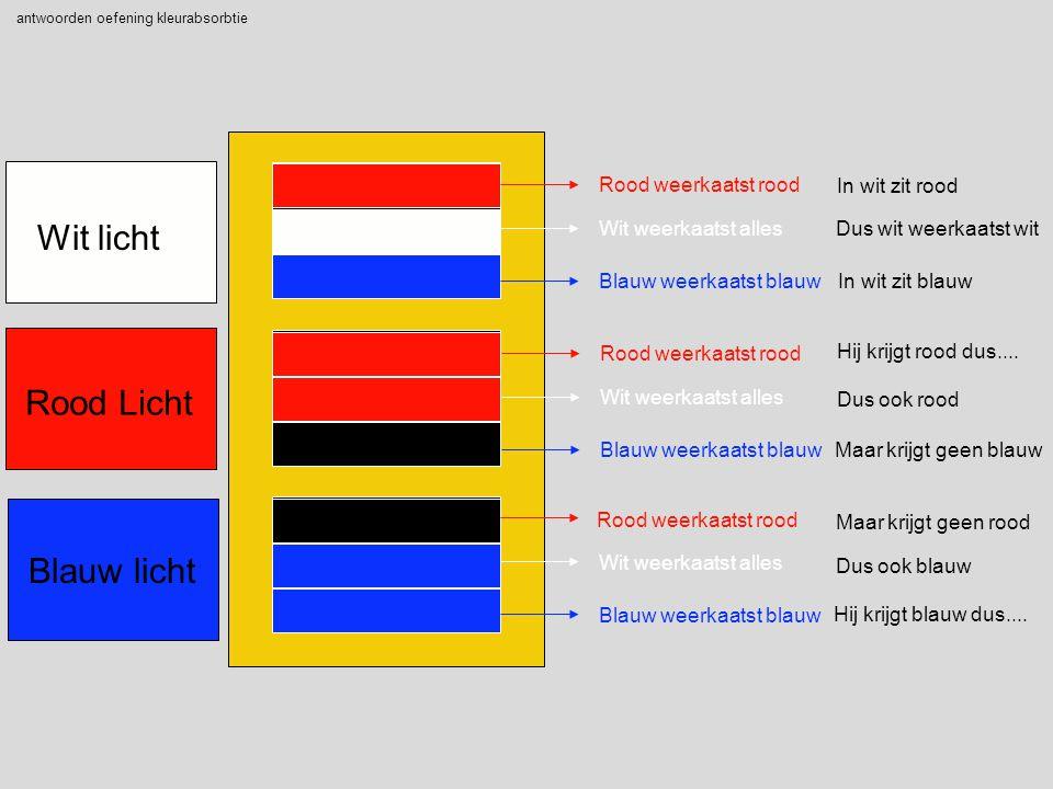 antwoorden oefening kleurabsorbtie Wit licht Rood Licht Blauw licht Rood weerkaatst rood Wit weerkaatst alles Blauw weerkaatst blauw Rood weerkaatst r